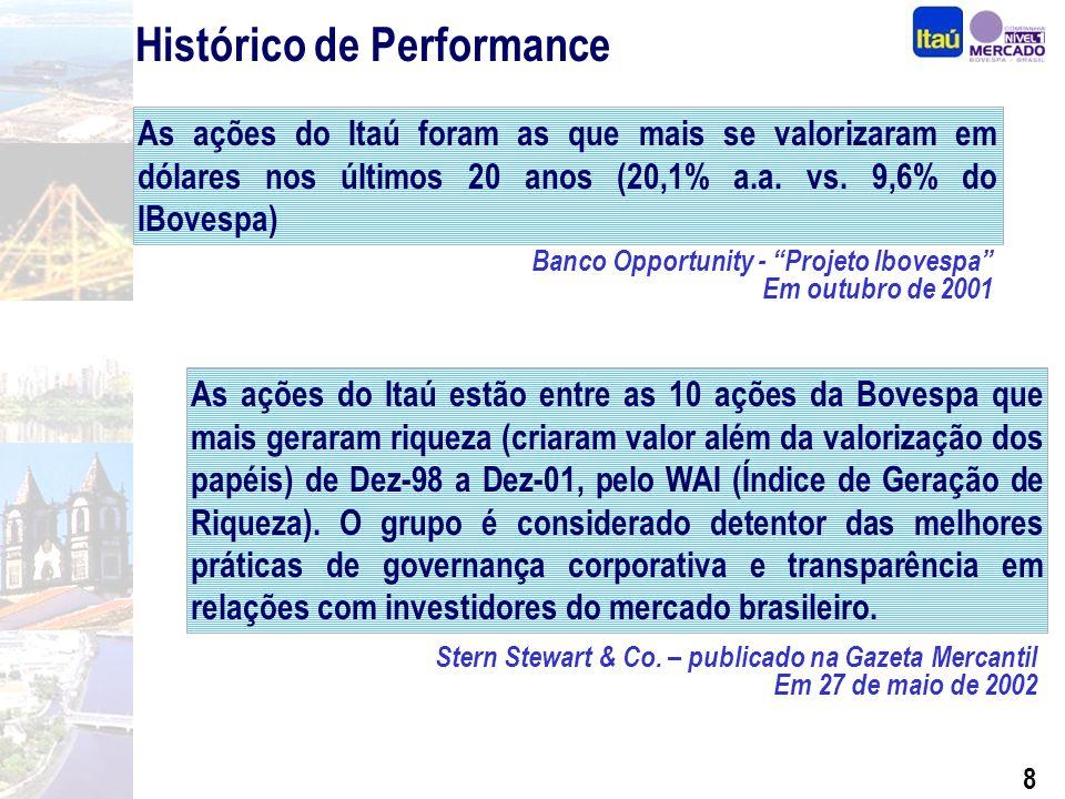 28 Evolução da Receita de Prestação de Serviços R$ Milhões CAGR=16,3%
