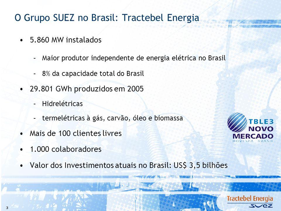 3 O Grupo SUEZ no Brasil: Tractebel Energia 5.860 MW instalados –Maior produtor independente de energia elétrica no Brasil –8% da capacidade total do Brasil 29.801 GWh produzidos em 2005 –Hidrelétricas –termelétricas à gás, carvão, óleo e biomassa Mais de 100 clientes livres 1.000 colaboradores Valor dos Investimentos atuais no Brasil: US$ 3,5 bilhões
