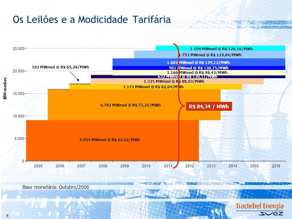 5 Os Leilões e a Modicidade Tarifária Base monetária: Outubro/2006