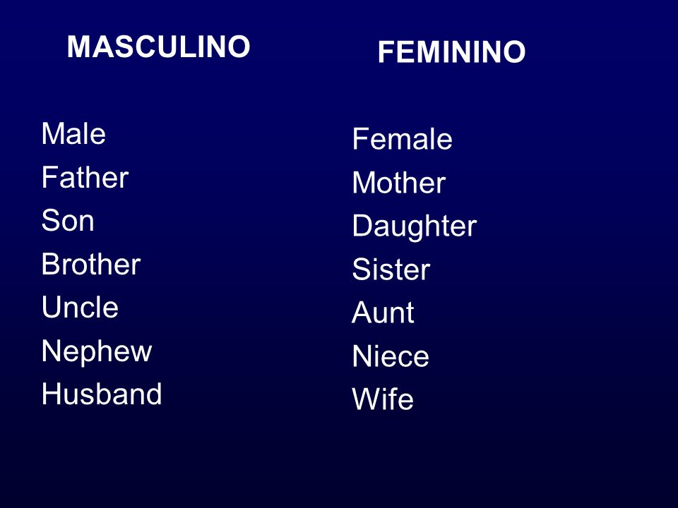 MASCULINO Male Father Son Brother Uncle Nephew Husband FEMININO Female Mother Daughter Sister Aunt Niece Wife