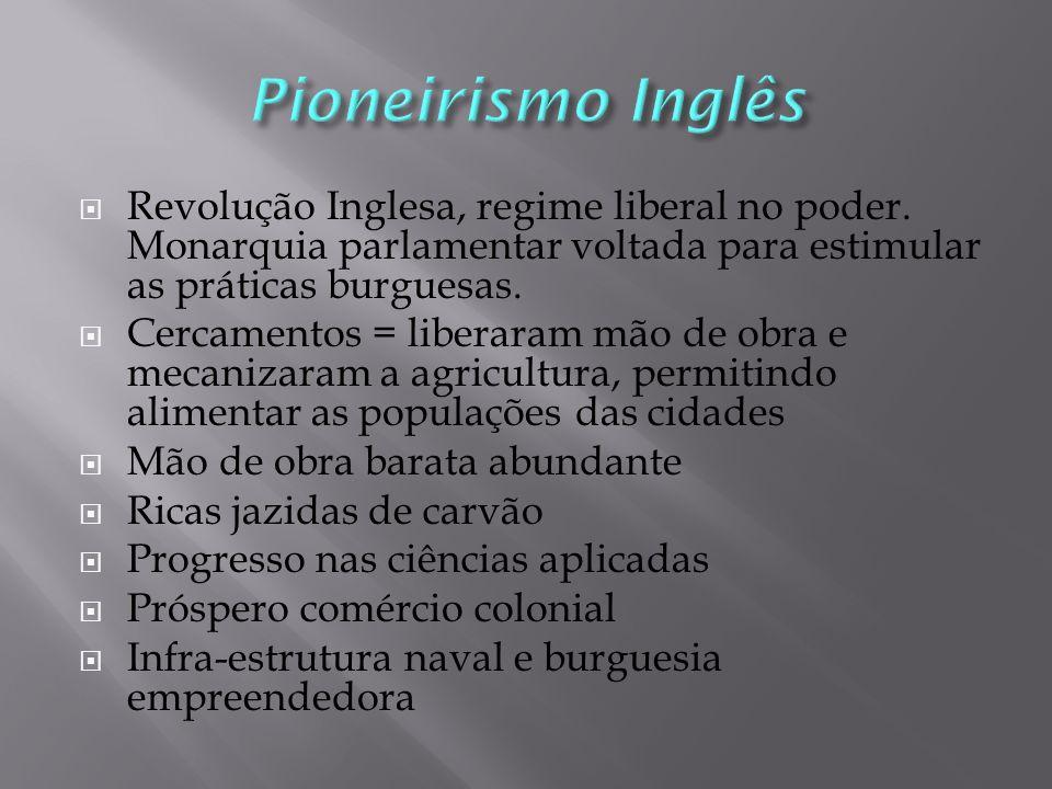 Revolução Inglesa, regime liberal no poder.