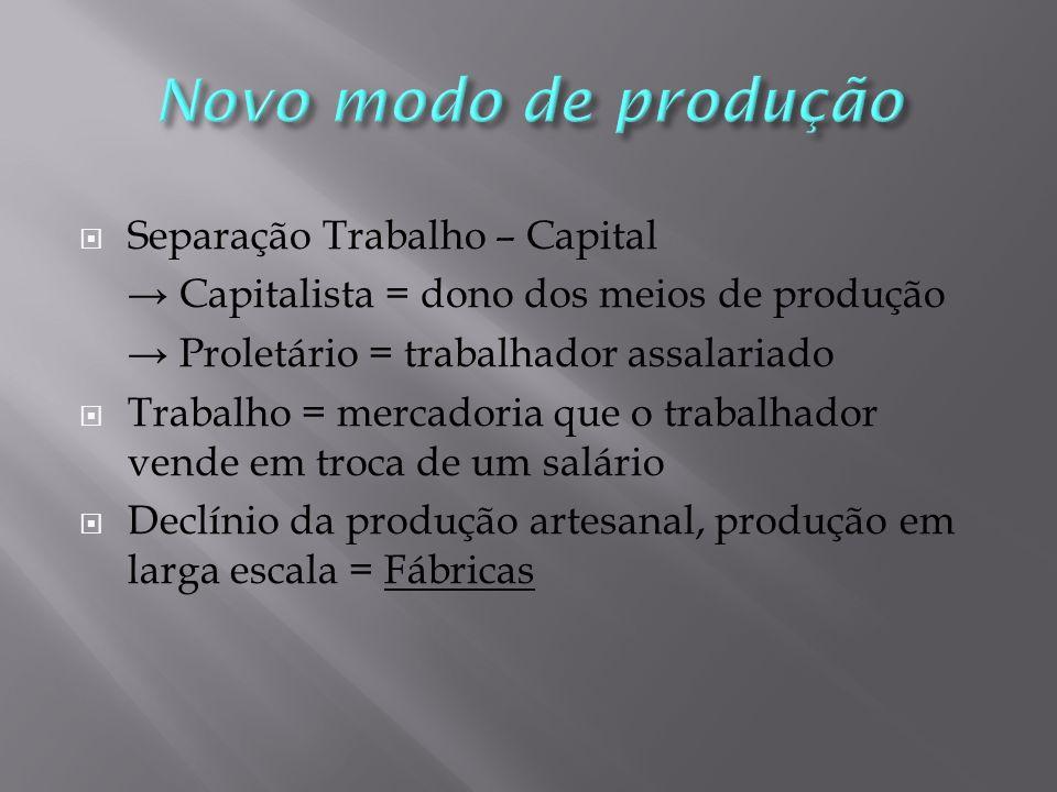 Separação Trabalho – Capital Capitalista = dono dos meios de produção Proletário = trabalhador assalariado Trabalho = mercadoria que o trabalhador vende em troca de um salário Declínio da produção artesanal, produção em larga escala = Fábricas