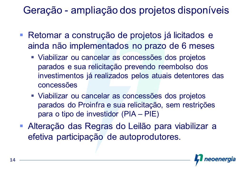 14 Geração - ampliação dos projetos disponíveis Retomar a construção de projetos já licitados e ainda não implementados no prazo de 6 meses Viabilizar