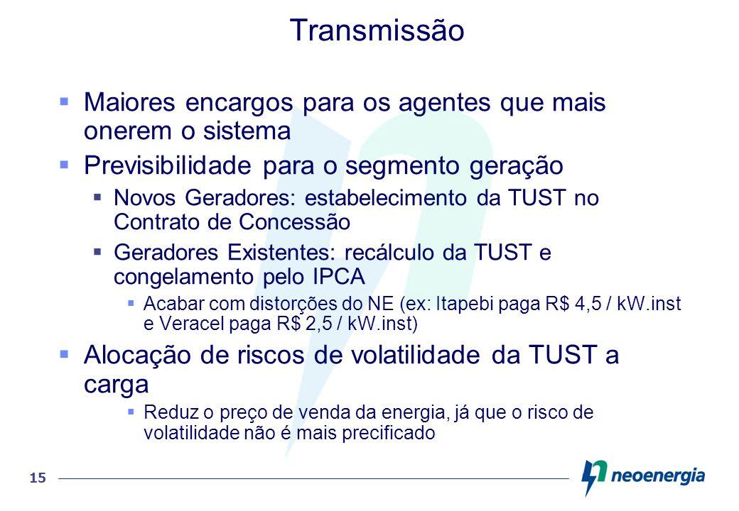 15 Transmissão Maiores encargos para os agentes que mais onerem o sistema Previsibilidade para o segmento geração Novos Geradores: estabelecimento da