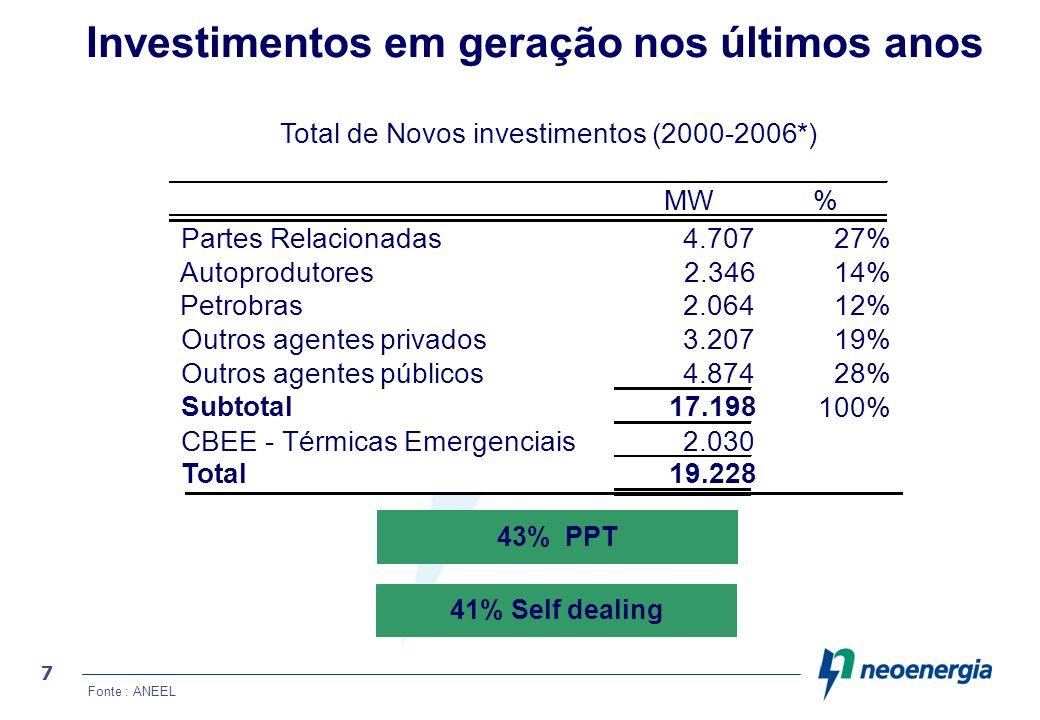 7 Investimentos em geração nos últimos anos Fonte : ANEEL 43% PPT MW% Partes Relacionadas4.70727% Autoprodutores2.34614% Petrobras2.06412% Outros agen