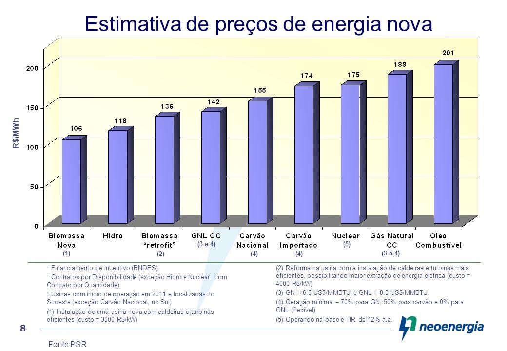 8 Estimativa de preços de energia nova (1) (2) (3 e 4) (4) (5) (3 e 4) R$/MWh * Financiamento de incentivo (BNDES) * Contratos por Disponibilidade (ex