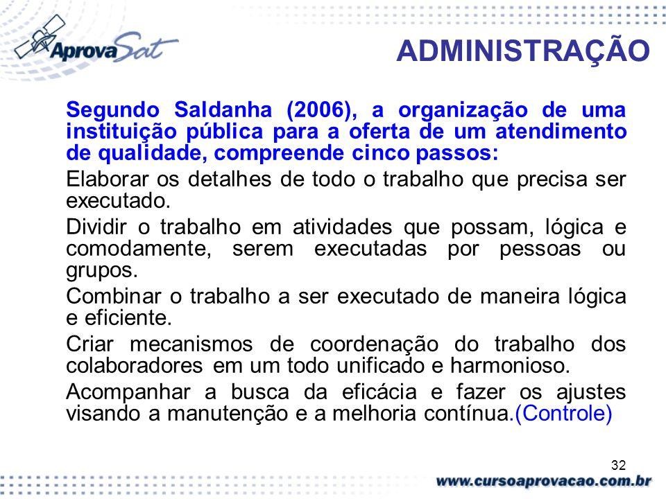 32 ADMINISTRAÇÃO Segundo Saldanha (2006), a organização de uma instituição pública para a oferta de um atendimento de qualidade, compreende cinco pass