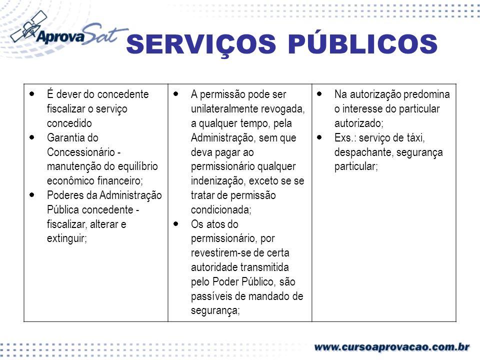 É dever do concedente fiscalizar o serviço concedido Garantia do Concessionário - manutenção do equilíbrio econômico financeiro; Poderes da Administra