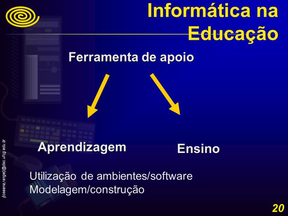 {joseana,rangel}@dsc.ufcg.edu.br 20 Ferramenta de apoio Aprendizagem Ensino Informática na Educação Utilização de ambientes/software Modelagem/constru