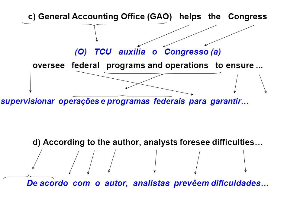 c) General Accounting Office (GAO) helps the Congress (O) TCU auxilia o Congresso (a) oversee federal programs and operations to ensure... supervision