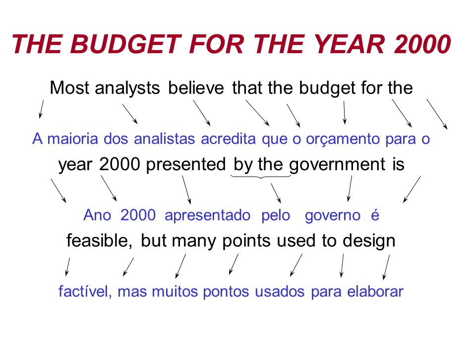 THE BUDGET FOR THE YEAR 2000 Most analysts believe that the budget for the A maioria dos analistas acredita que o orçamento para o year 2000 presented
