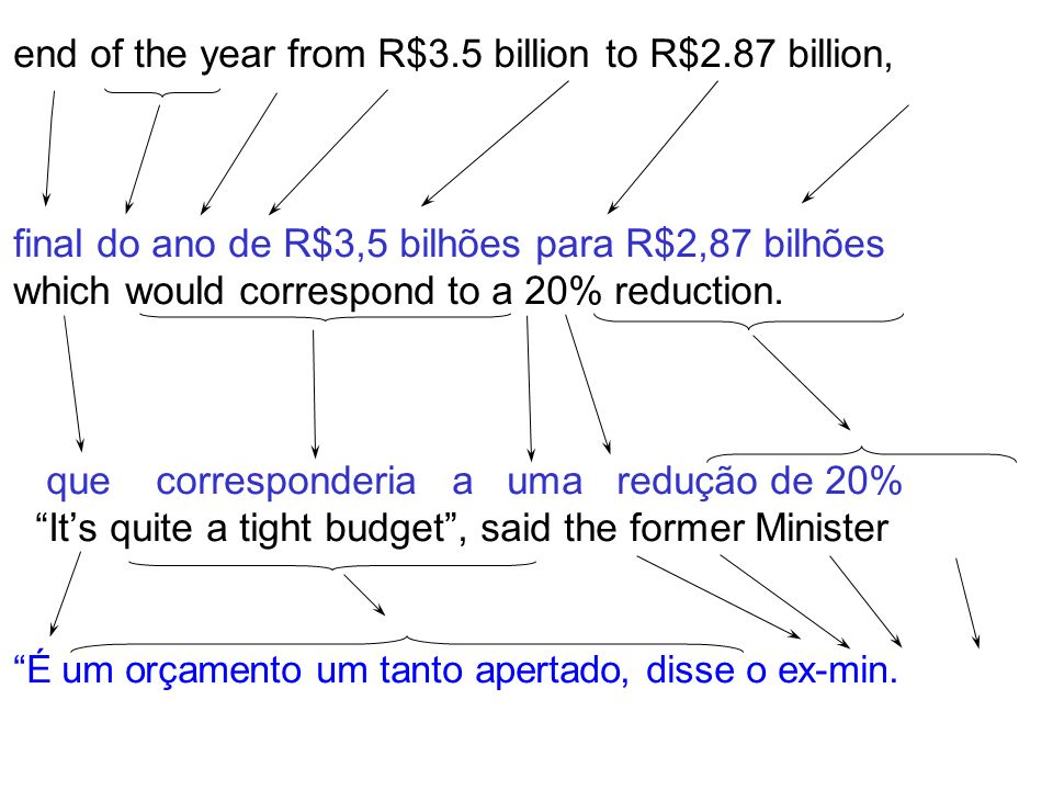 end of the year from R$3.5 billion to R$2.87 billion, final do ano de R$3,5 bilhões para R$2,87 bilhões which would correspond to a 20% reduction. que
