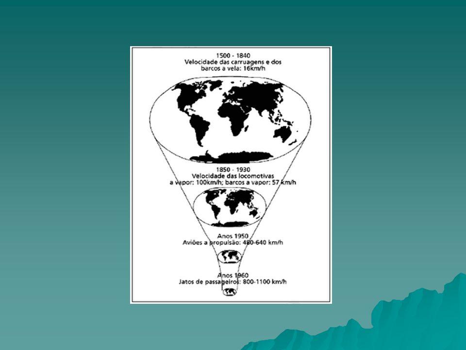 TELECOMUNICAÇÕES TRANSMISSÃO – EMISSÃO – RECEPÇÃO. COMUNICAÇÃO XTELECOMUNICAÇÕES.