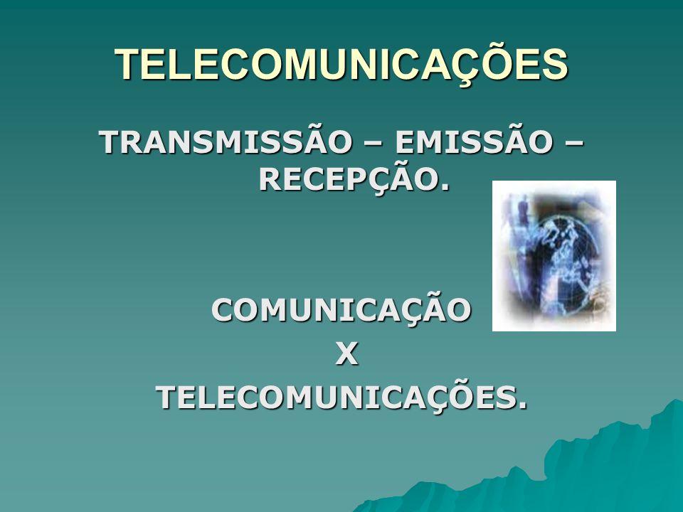 BrasilEUA Comparativo Brasil X EUA
