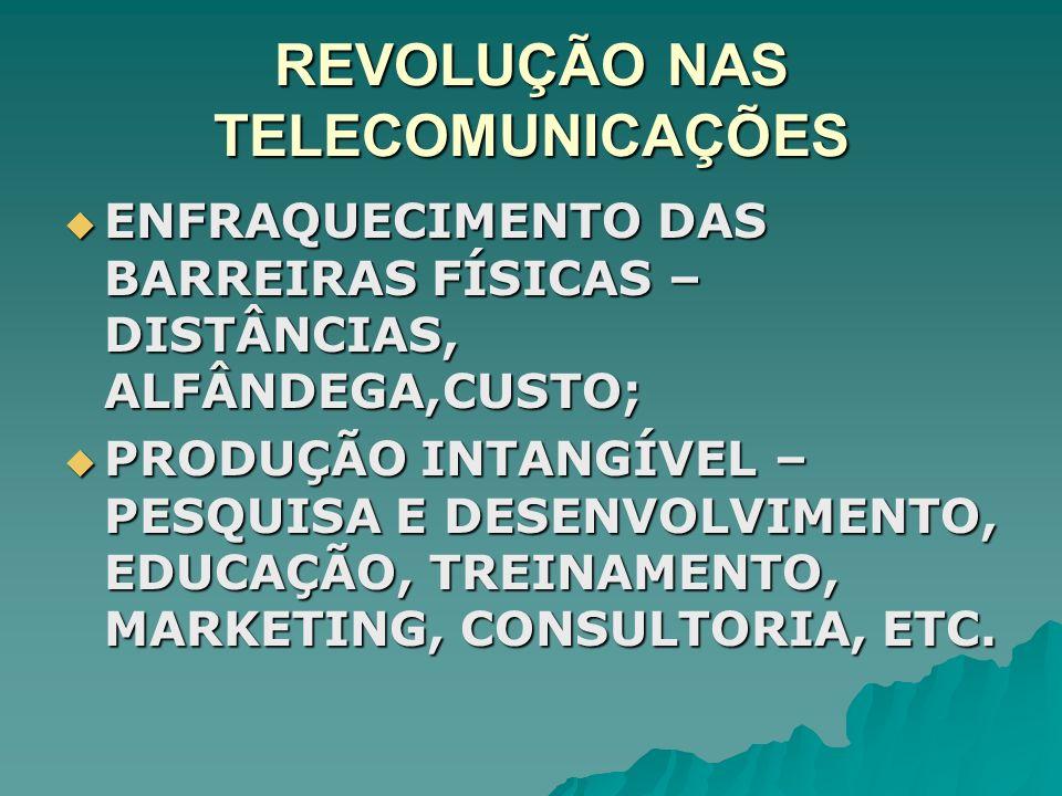 TELECOMUNICAÇÕES TELEFONIA FIXA E MÓVEL; TELEFONIA FIXA E MÓVEL; TELEVISÃO; TELEVISÃO; RÁDIO; RÁDIO; INTERNET; INTERNET; SATÉLITES DE COMUNICAÇÕES; SATÉLITES DE COMUNICAÇÕES; ANTENAS.