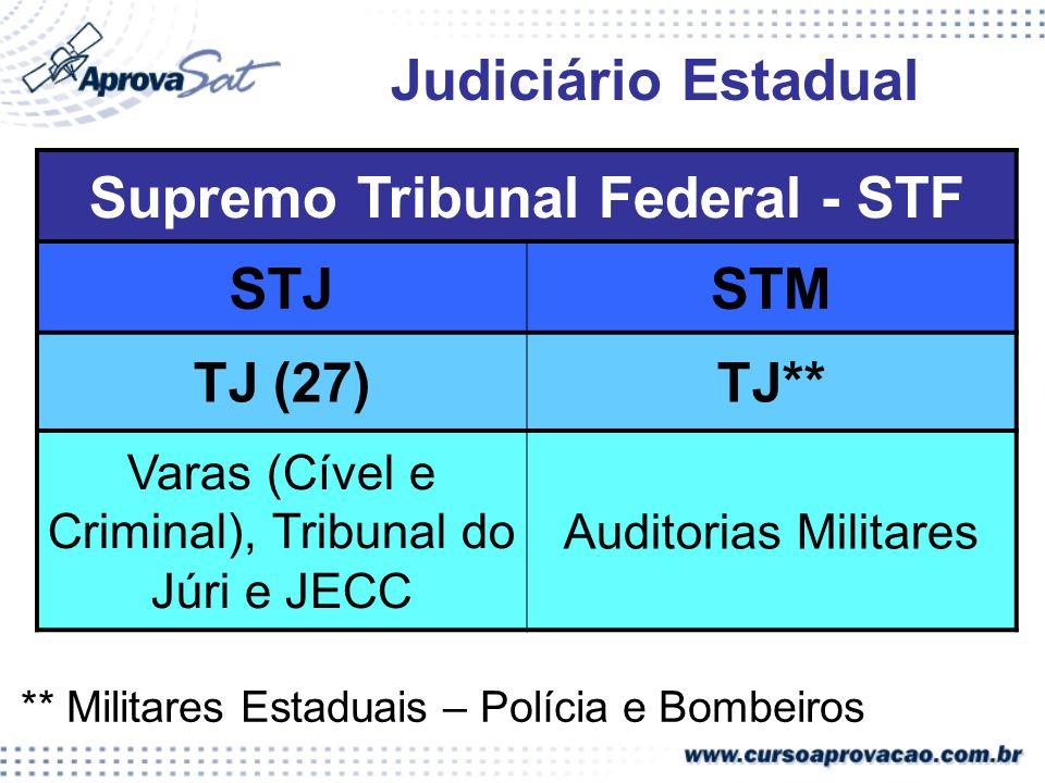 ** Militares Estaduais – Polícia e Bombeiros Judiciário Estadual Supremo Tribunal Federal - STF STJSTM TJ (27)TJ** Varas (Cível e Criminal), Tribunal