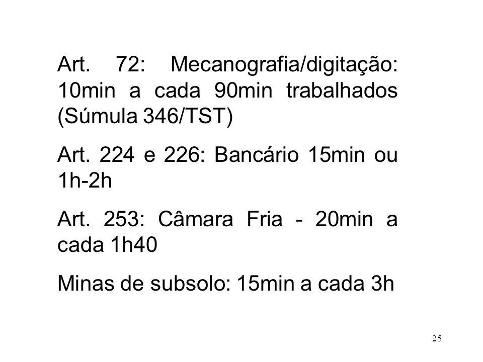 25 Art. 72: Mecanografia/digitação: 10min a cada 90min trabalhados (Súmula 346/TST) Art. 224 e 226: Bancário 15min ou 1h-2h Art. 253: Câmara Fria - 20