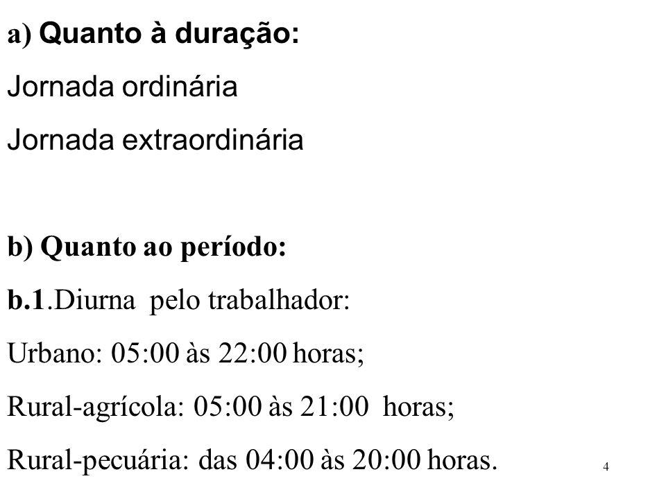 4 a) Quanto à duração: Jornada ordinária Jornada extraordinária b) Quanto ao período: b.1.Diurna pelo trabalhador: Urbano: 05:00 às 22:00 horas; Rural