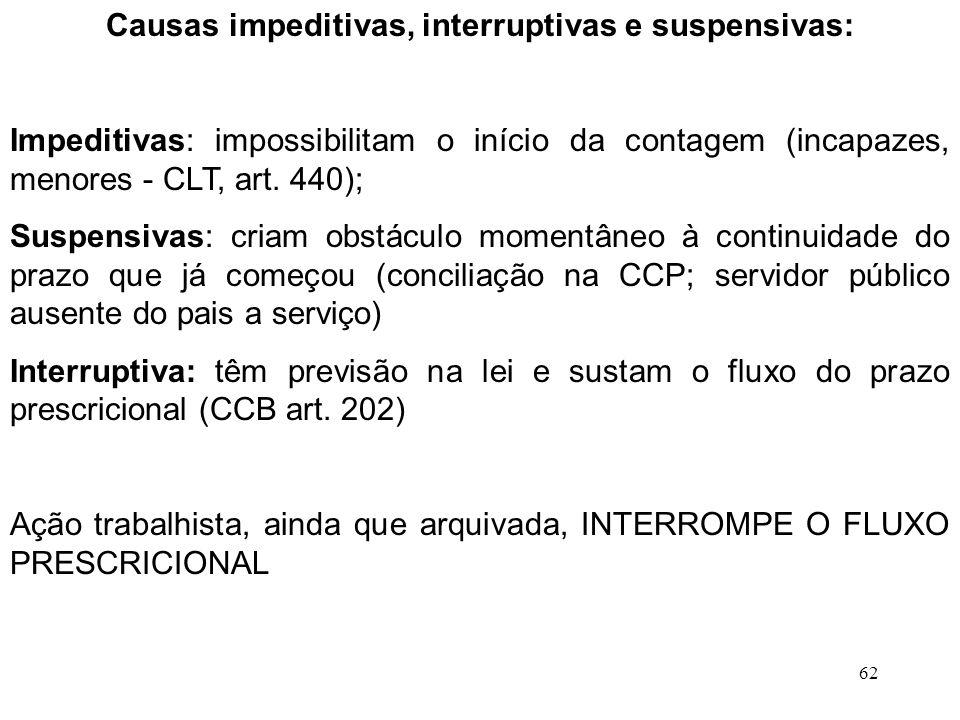 62 Causas impeditivas, interruptivas e suspensivas: Impeditivas: impossibilitam o início da contagem (incapazes, menores - CLT, art. 440); Suspensivas