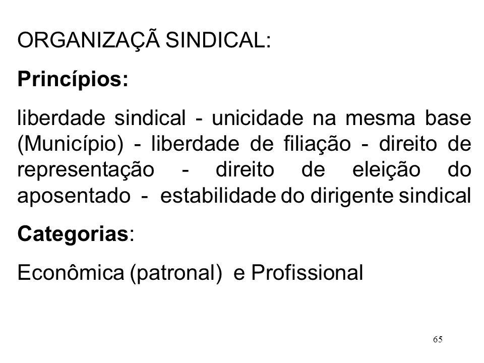 65 ORGANIZAÇÃ SINDICAL: Princípios: liberdade sindical - unicidade na mesma base (Município) - liberdade de filiação - direito de representação - dire