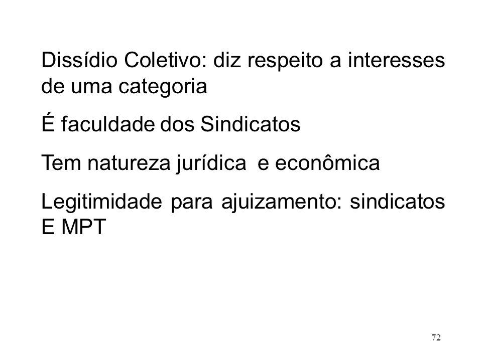 72 Dissídio Coletivo: diz respeito a interesses de uma categoria É faculdade dos Sindicatos Tem natureza jurídica e econômica Legitimidade para ajuiza