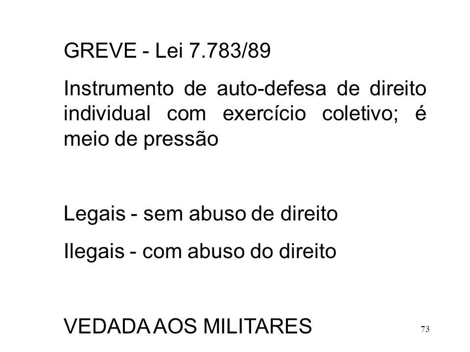73 GREVE - Lei 7.783/89 Instrumento de auto-defesa de direito individual com exercício coletivo; é meio de pressão Legais - sem abuso de direito Ilega