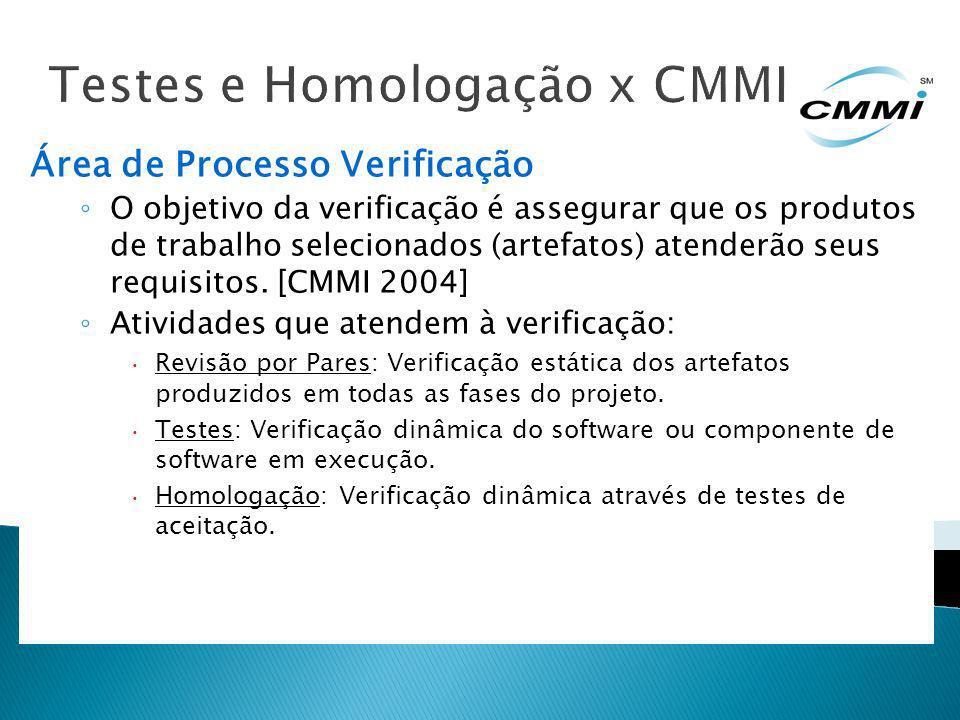 Testes e Homologação x CMMI Área de Processo Verificação O objetivo da verificação é assegurar que os produtos de trabalho selecionados (artefatos) at
