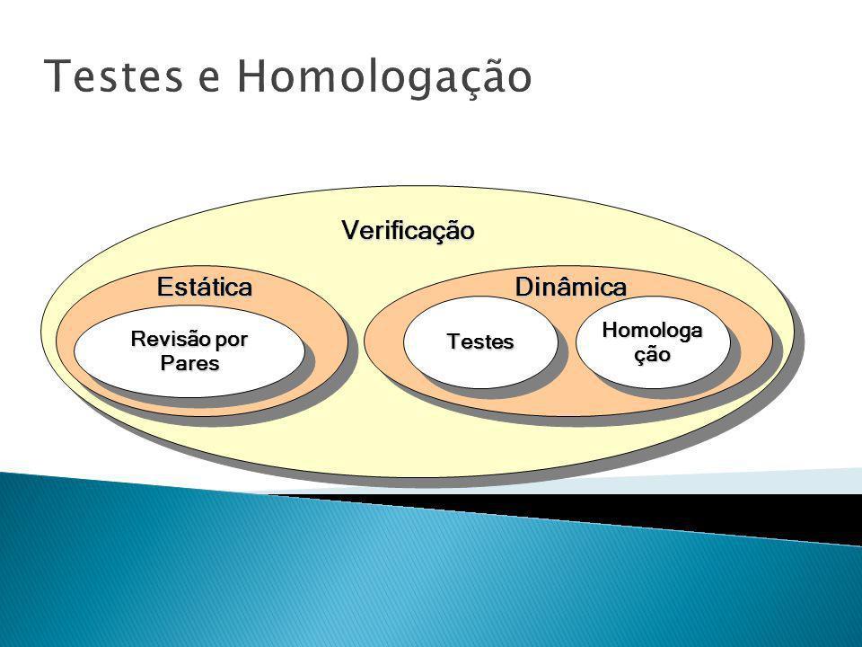 Testes e Homologação Verificação Estática Revisão por Pares Dinâmica Homologa ção TestesTestes