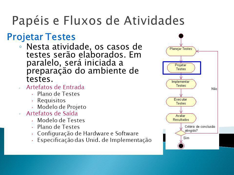Papéis e Fluxos de Atividades Projetar Testes Nesta atividade, os casos de testes serão elaborados. Em paralelo, será iniciada a preparação do ambient