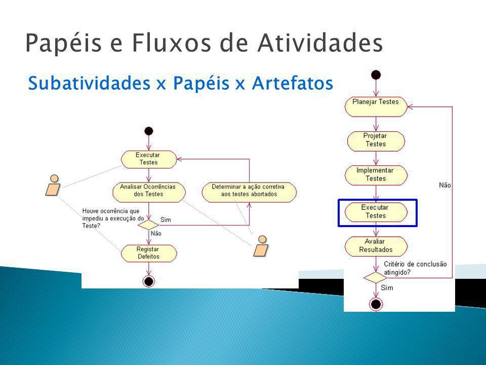 Papéis e Fluxos de Atividades Subatividades x Papéis x Artefatos