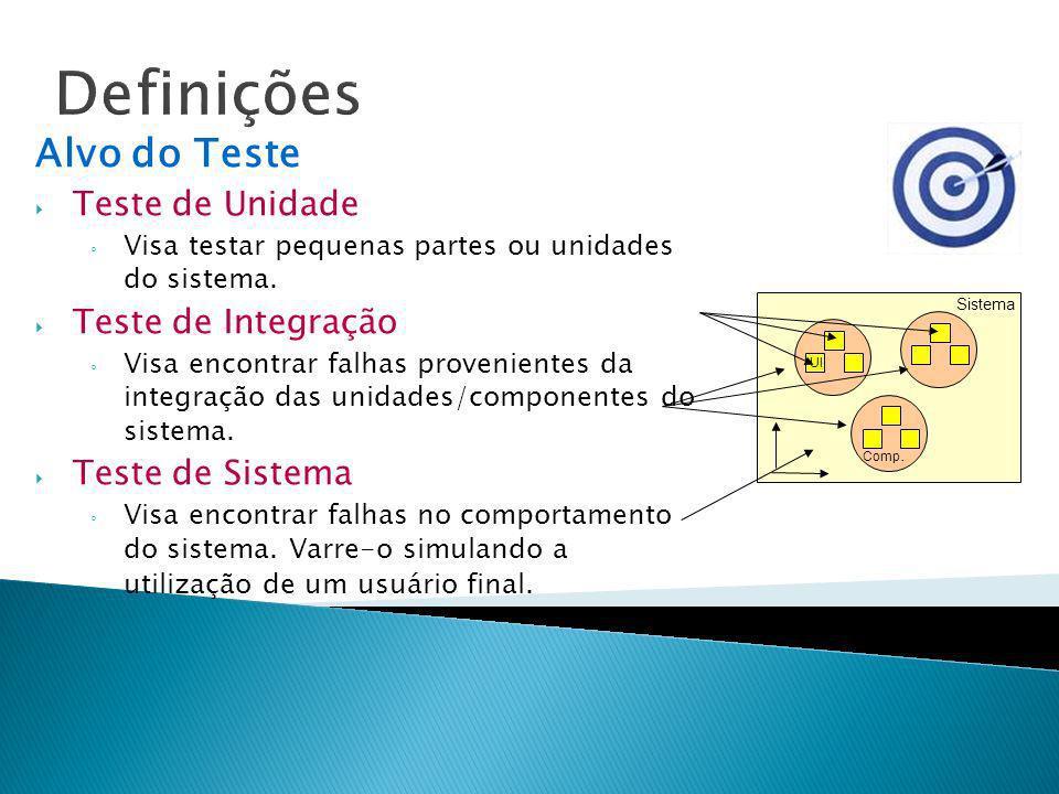 Definições Alvo do Teste Teste de Unidade Visa testar pequenas partes ou unidades do sistema. Teste de Integração Visa encontrar falhas provenientes d