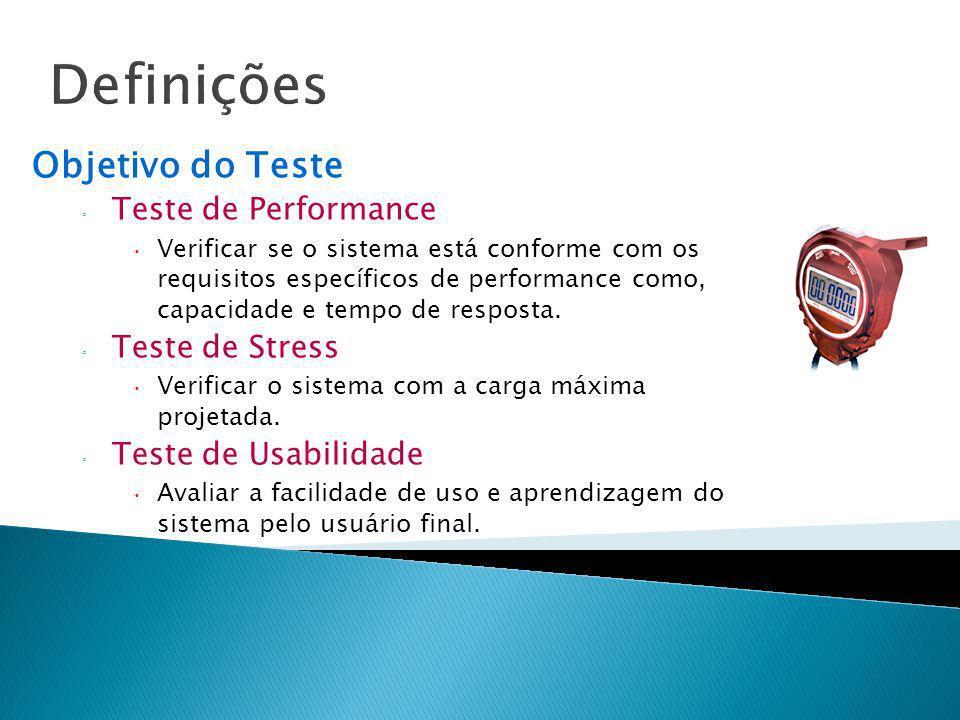 Definições Objetivo do Teste Teste de Performance Verificar se o sistema está conforme com os requisitos específicos de performance como, capacidade e