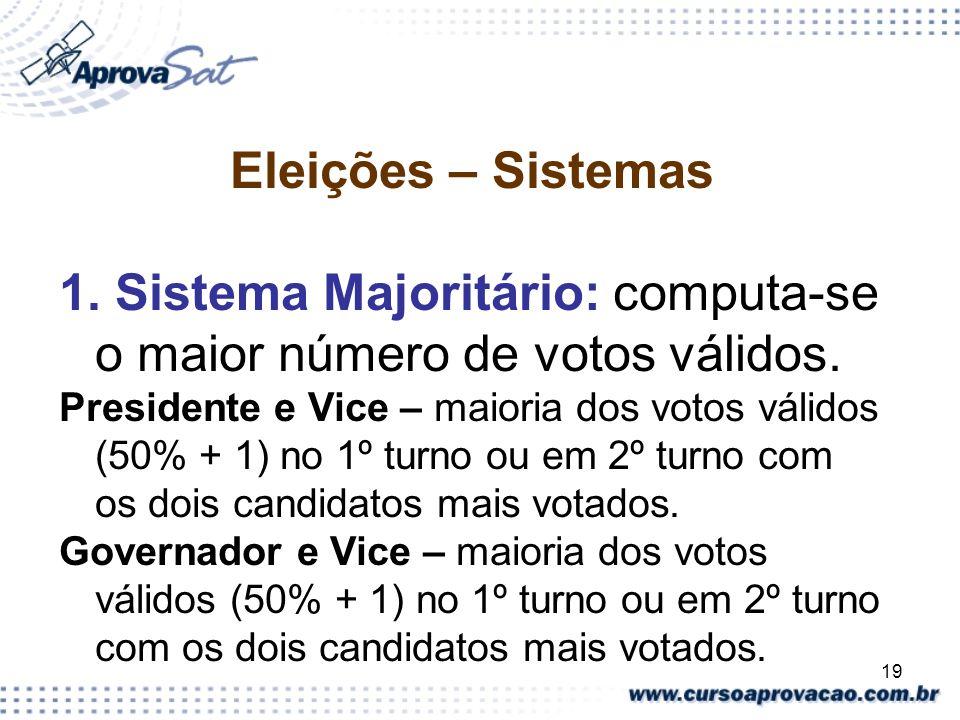 19 Eleições – Sistemas 1. Sistema Majoritário: computa-se o maior número de votos válidos. Presidente e Vice – maioria dos votos válidos (50% + 1) no