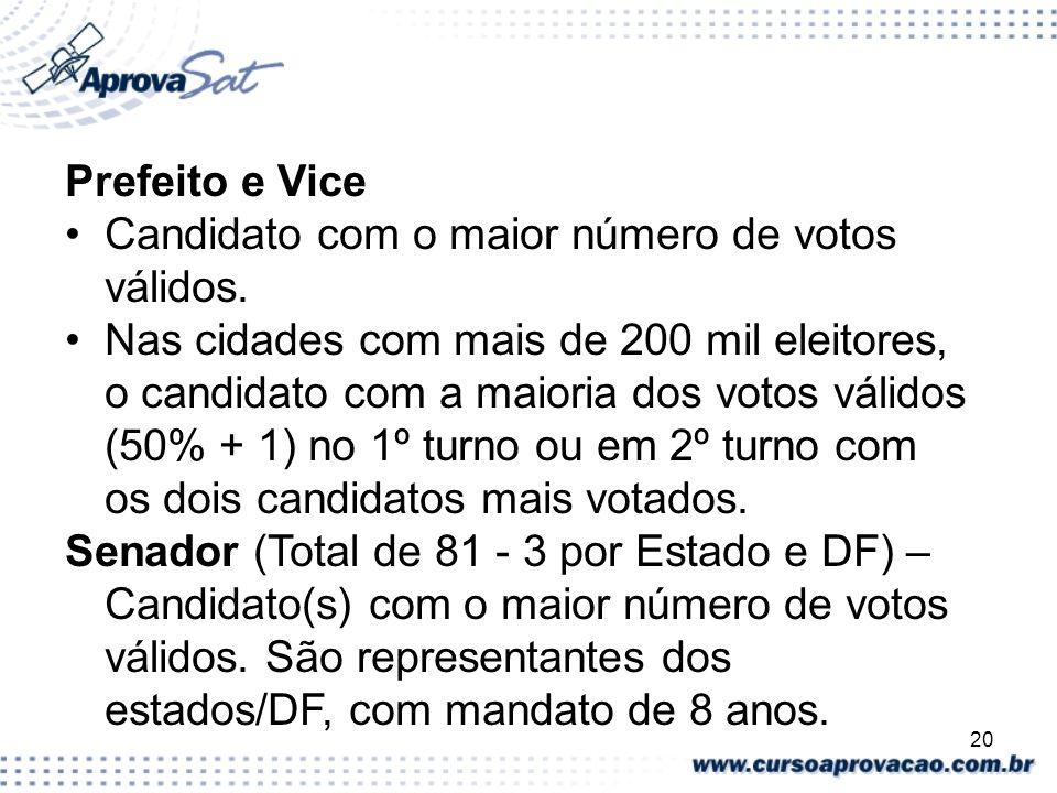 20 Prefeito e Vice Candidato com o maior número de votos válidos. Nas cidades com mais de 200 mil eleitores, o candidato com a maioria dos votos válid