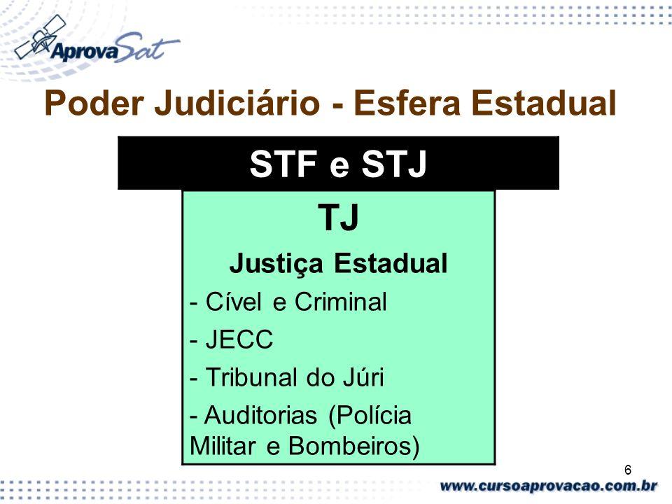 6 Poder Judiciário - Esfera Estadual TJ Justiça Estadual - Cível e Criminal - JECC - Tribunal do Júri - Auditorias (Polícia Militar e Bombeiros) STF e