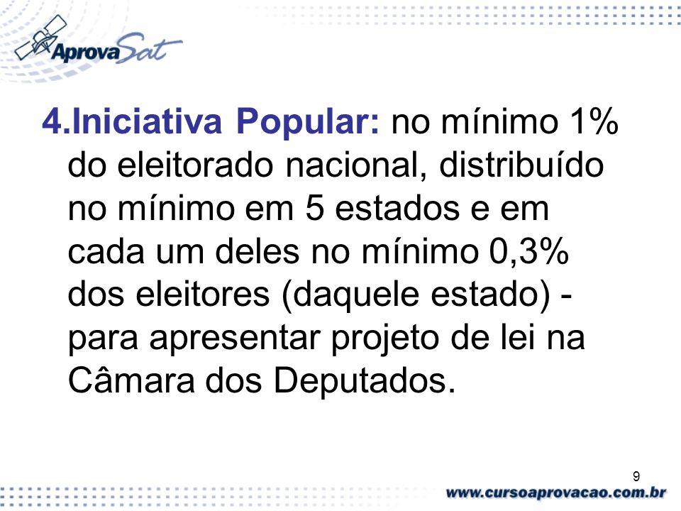 9 4.Iniciativa Popular: no mínimo 1% do eleitorado nacional, distribuído no mínimo em 5 estados e em cada um deles no mínimo 0,3% dos eleitores (daque