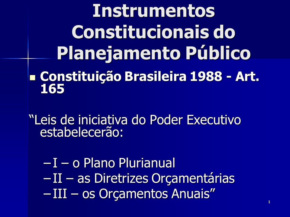 1 Instrumentos Constitucionais do Planejamento Público Constituição Brasileira 1988 - Art. 165 Constituição Brasileira 1988 - Art. 165 Leis de iniciat