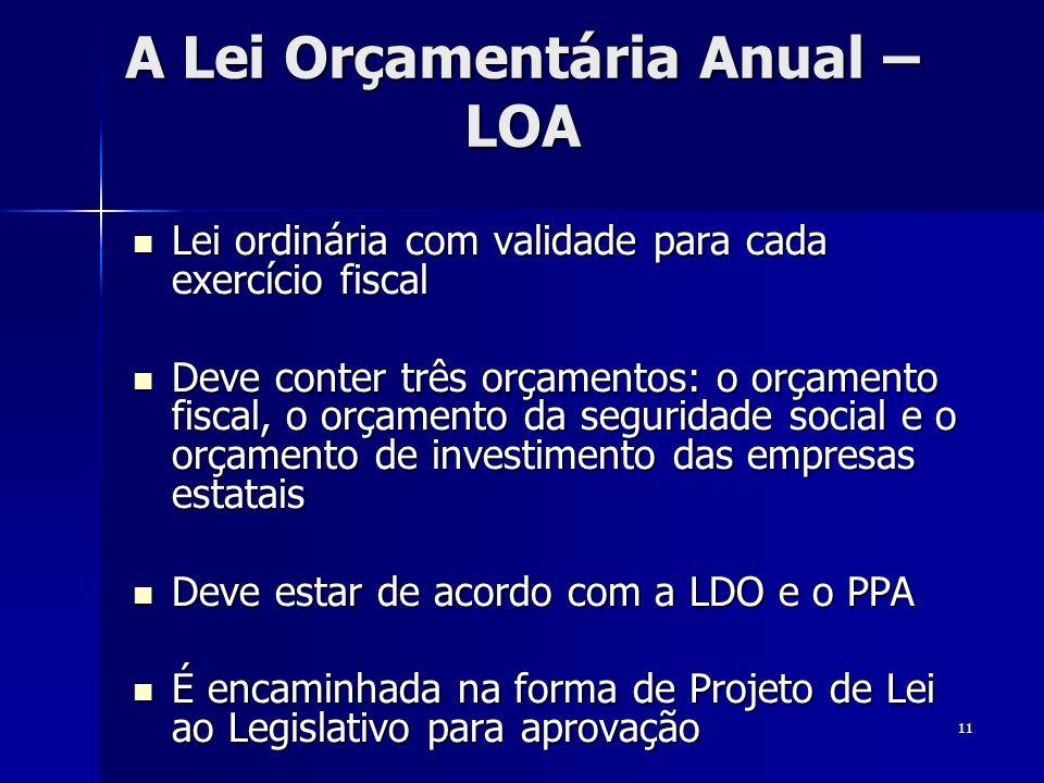 11 A Lei Orçamentária Anual – LOA Lei ordinária com validade para cada exercício fiscal Lei ordinária com validade para cada exercício fiscal Deve con
