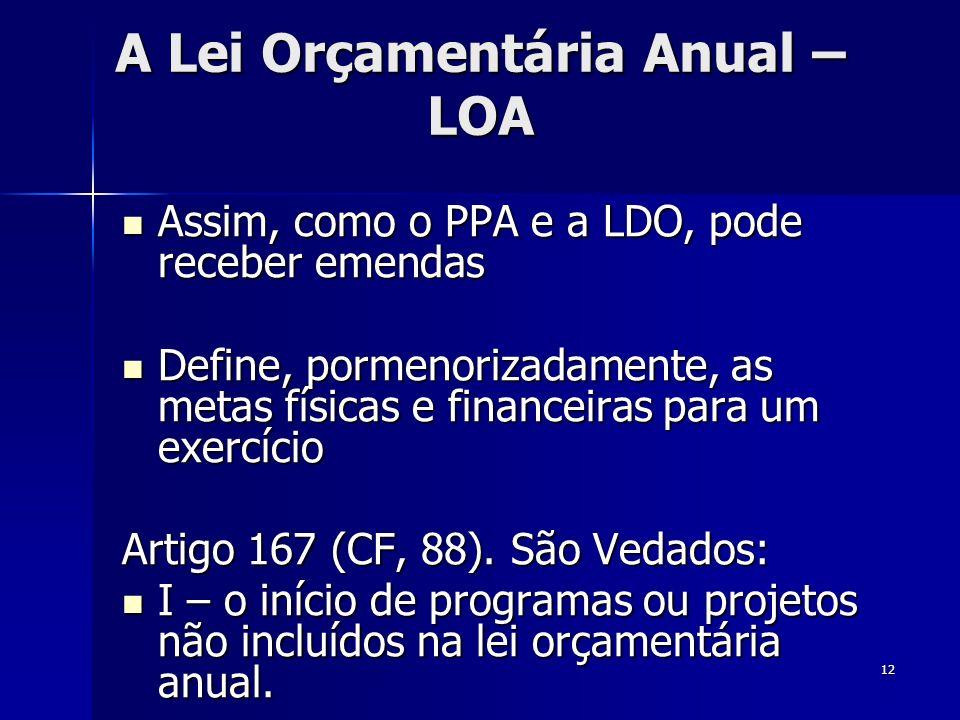 12 A Lei Orçamentária Anual – LOA Assim, como o PPA e a LDO, pode receber emendas Assim, como o PPA e a LDO, pode receber emendas Define, pormenorizad