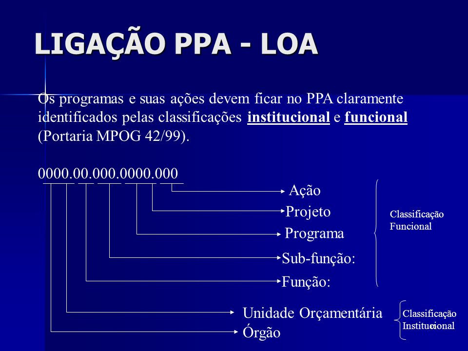16 LIGAÇÃO PPA - LOA Os programas e suas ações devem ficar no PPA claramente identificados pelas classificações institucional e funcional (Portaria MP