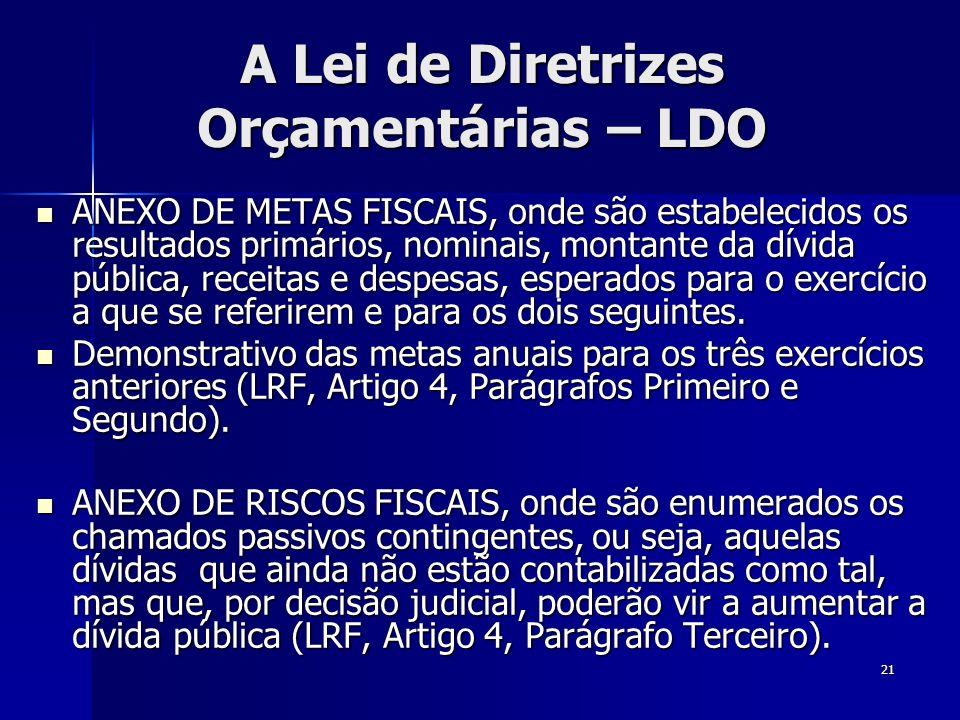 21 A Lei de Diretrizes Orçamentárias – LDO ANEXO DE METAS FISCAIS, onde são estabelecidos os resultados primários, nominais, montante da dívida públic