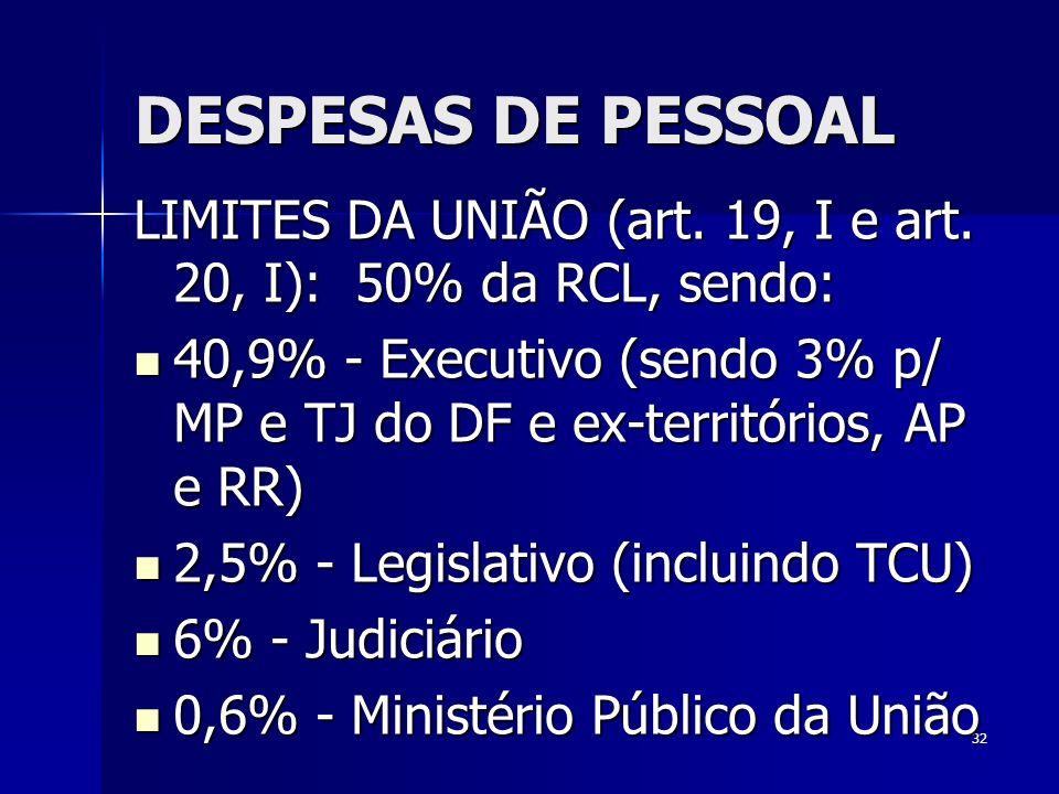 32 DESPESAS DE PESSOAL LIMITES DA UNIÃO (art. 19, I e art. 20, I): 50% da RCL, sendo: 40,9% - Executivo (sendo 3% p/ MP e TJ do DF e ex-territórios, A
