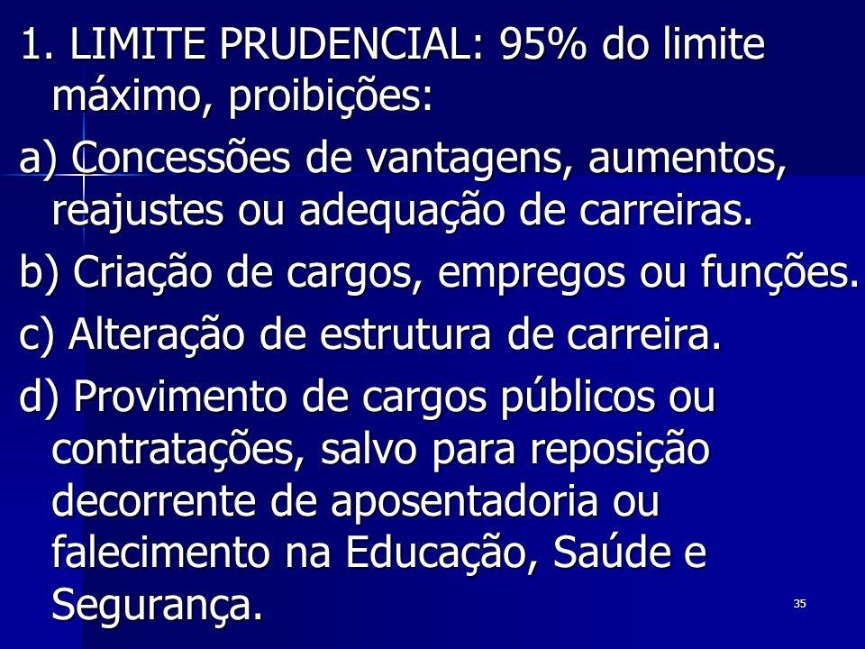 35 1. LIMITE PRUDENCIAL: 95% do limite máximo, proibições: a) Concessões de vantagens, aumentos, reajustes ou adequação de carreiras. b) Criação de ca