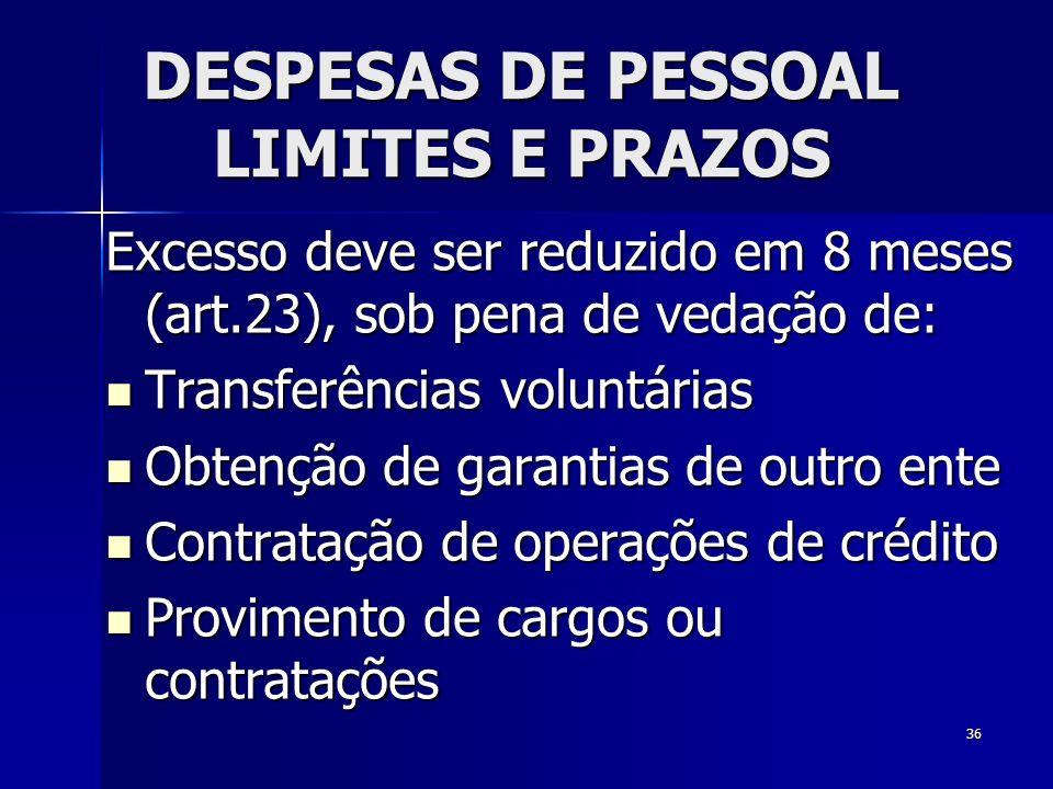 36 DESPESAS DE PESSOAL LIMITES E PRAZOS Excesso deve ser reduzido em 8 meses (art.23), sob pena de vedação de: Transferências voluntárias Transferênci