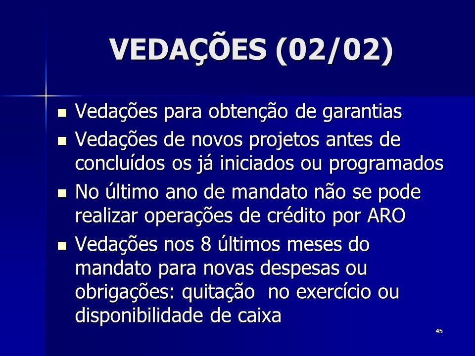 45 VEDAÇÕES (02/02) Vedações para obtenção de garantias Vedações para obtenção de garantias Vedações de novos projetos antes de concluídos os já inici