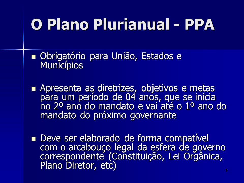 5 O Plano Plurianual - PPA Obrigatório para União, Estados e Municípios Obrigatório para União, Estados e Municípios Apresenta as diretrizes, objetivo