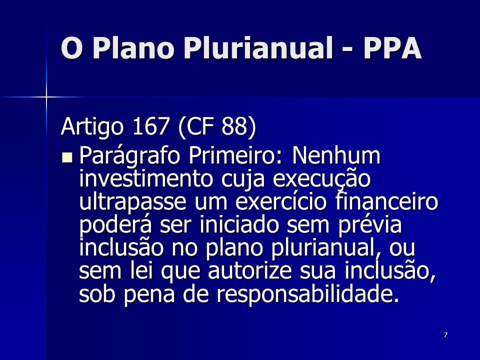 7 O Plano Plurianual - PPA Artigo 167 (CF 88) Parágrafo Primeiro: Nenhum investimento cuja execução ultrapasse um exercício financeiro poderá ser inic