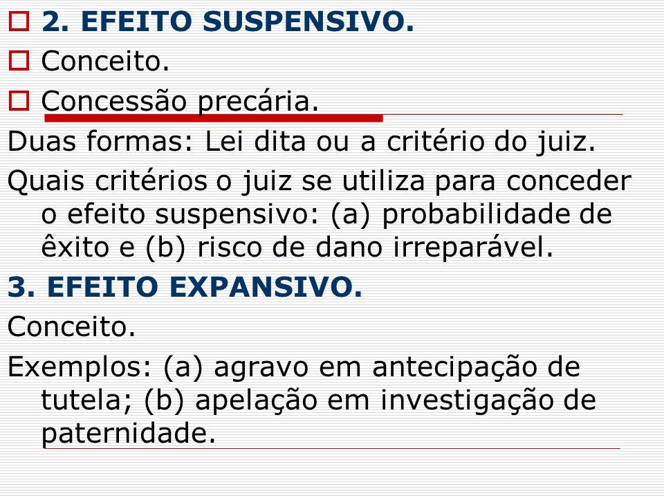 4.EFEITO TRANSLATIVO. Conceito. Exemplo: Processo julgado com falta de interesse de parte.