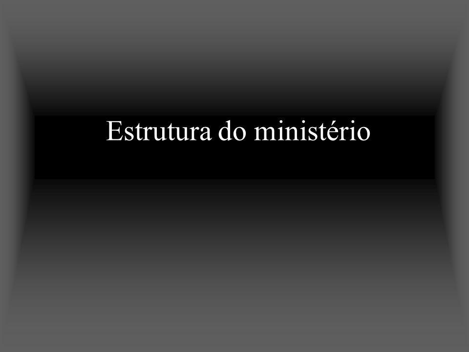 Estrutura do ministério