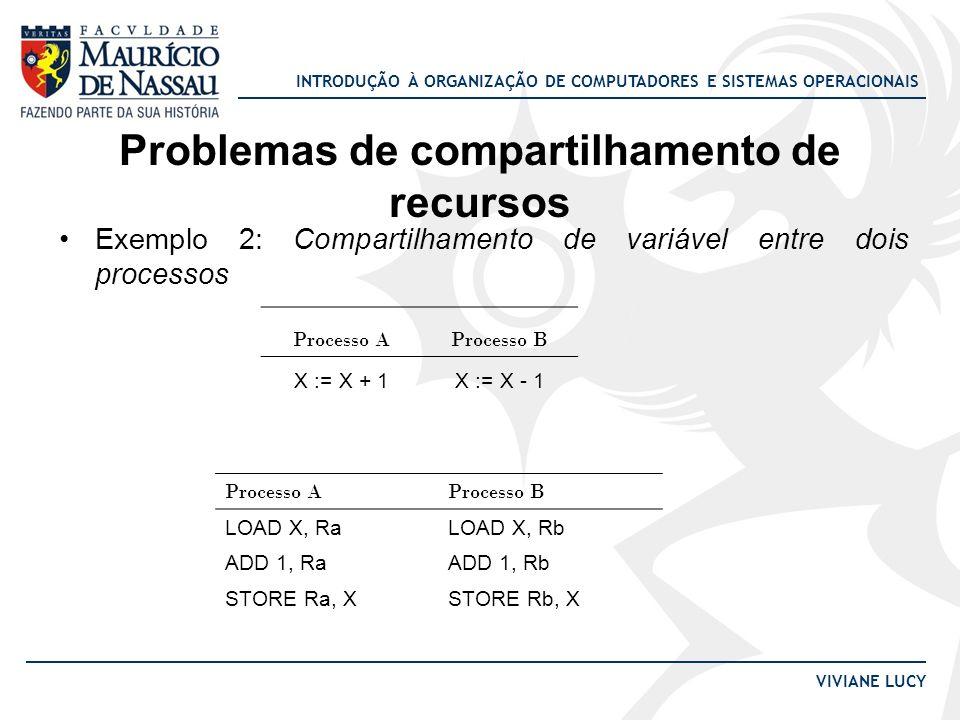 INTRODUÇÃO À ORGANIZAÇÃO DE COMPUTADORES E SISTEMAS OPERACIONAIS VIVIANE LUCY Problemas de compartilhamento de recursos Processo AProcesso B LOAD X, R